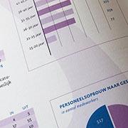 jaarverslag grafiek